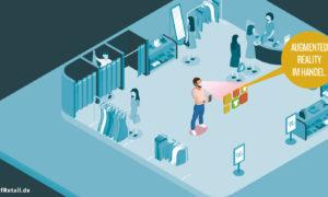 Augmented Reality – Vorteile für Handel und Shopper.