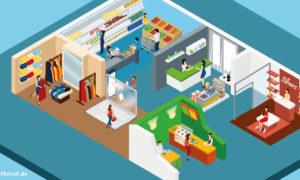 E-Commerce setzt auf Läden vor Ort – Die Digitalisierung des gesamten Einkaufserlebnisses hat längst begonnen.