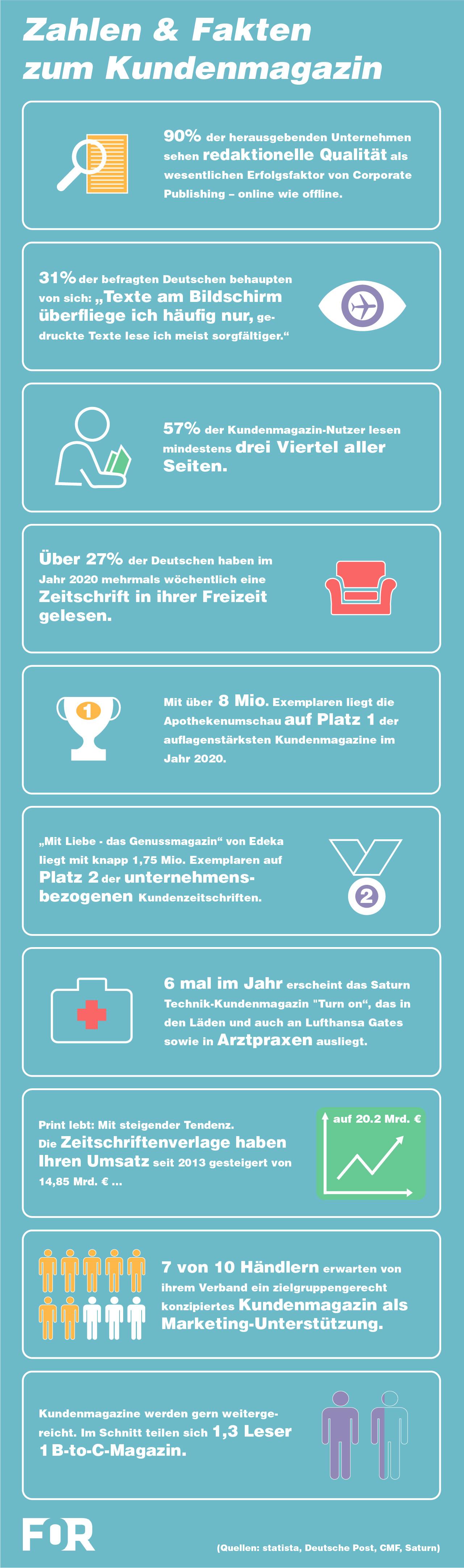 Infografik_Hochformat_